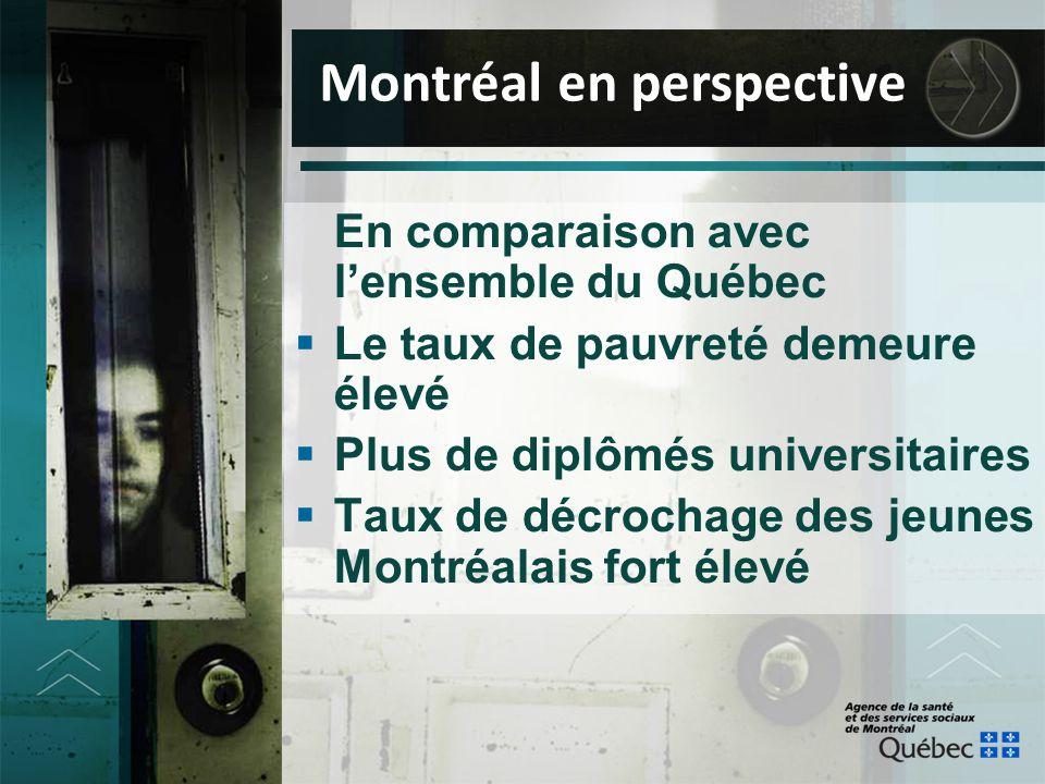 En comparaison avec l'ensemble du Québec  Le taux de pauvreté demeure élevé  Plus de diplômés universitaires  Taux de décrochage des jeunes Montréa