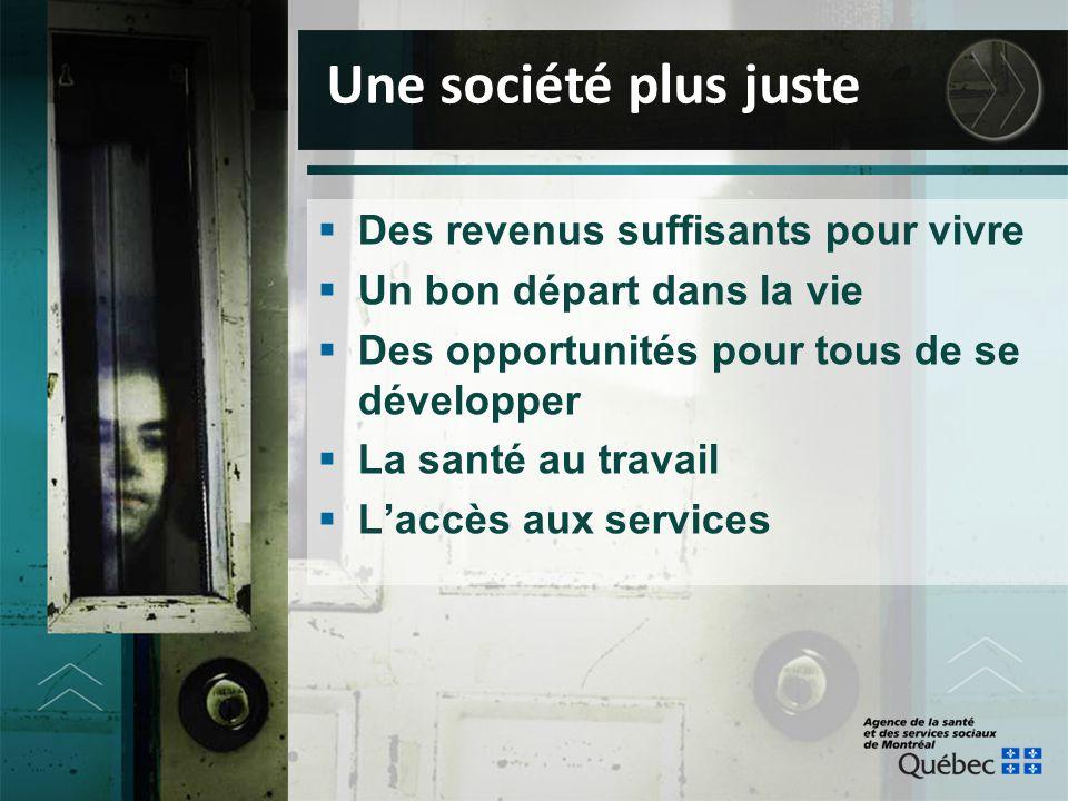  Des revenus suffisants pour vivre  Un bon départ dans la vie  Des opportunités pour tous de se développer  La santé au travail  L'accès aux serv