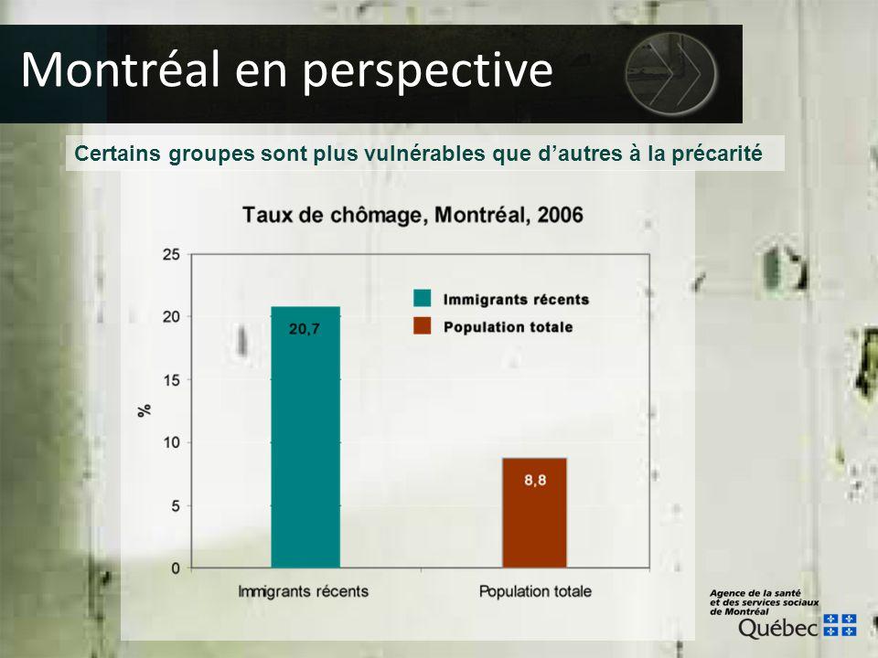 Certains groupes sont plus vulnérables que d'autres à la précarité Montréal en perspective