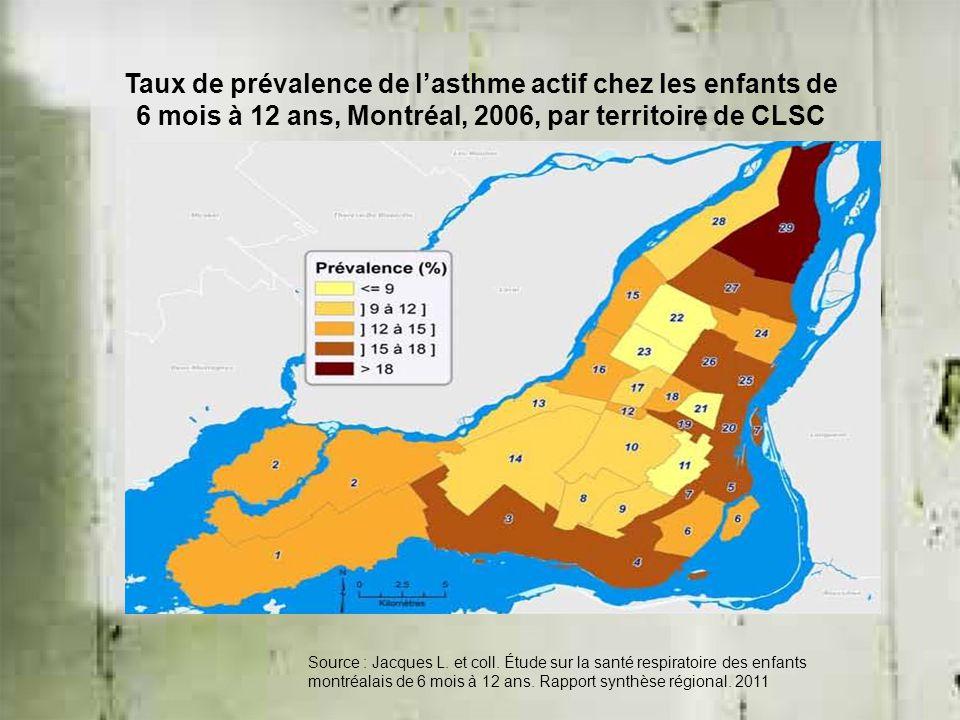 Taux de prévalence de l'asthme actif chez les enfants de 6 mois à 12 ans, Montréal, 2006, par territoire de CLSC Source : Jacques L. et coll. Étude su