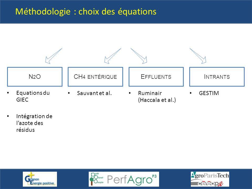 Méthodologie : choix des équations N2ON2OCH 4 ENTÉRIQUE I NTRANTS E FFLUENTS Equations du GIEC Intégration de l'azote des résidus Sauvant et al. Rumin