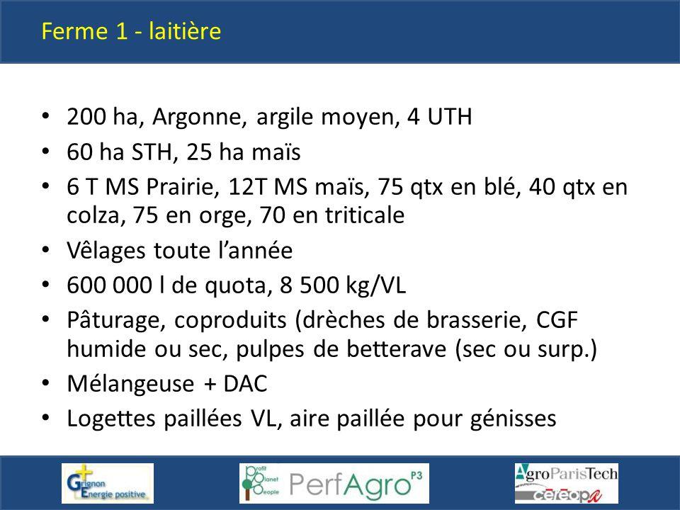 Ferme 1 - laitière 200 ha, Argonne, argile moyen, 4 UTH 60 ha STH, 25 ha maïs 6 T MS Prairie, 12T MS maïs, 75 qtx en blé, 40 qtx en colza, 75 en orge,