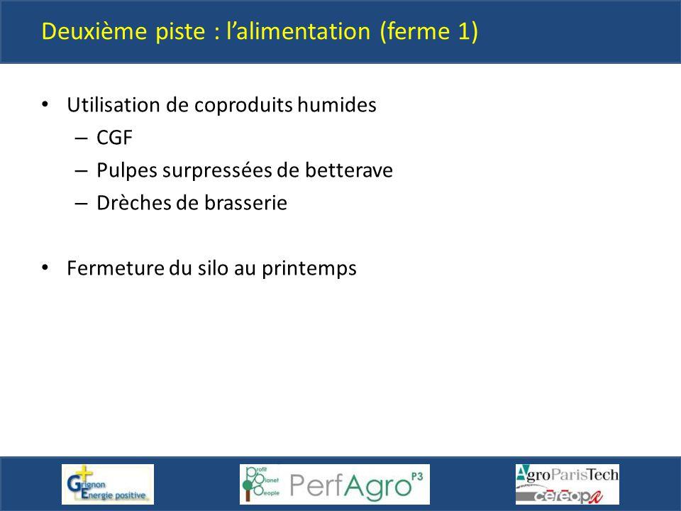 Utilisation de coproduits humides – CGF – Pulpes surpressées de betterave – Drèches de brasserie Fermeture du silo au printemps Deuxième piste : l'ali
