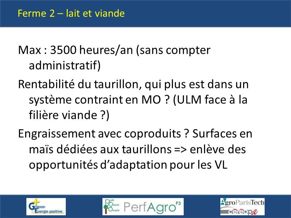 Max : 3500 heures/an (sans compter administratif) Rentabilité du taurillon, qui plus est dans un système contraint en MO ? (ULM face à la filière vian