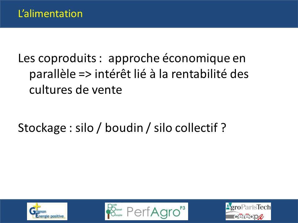 L'alimentation Les coproduits : approche économique en parallèle => intérêt lié à la rentabilité des cultures de vente Stockage : silo / boudin / silo