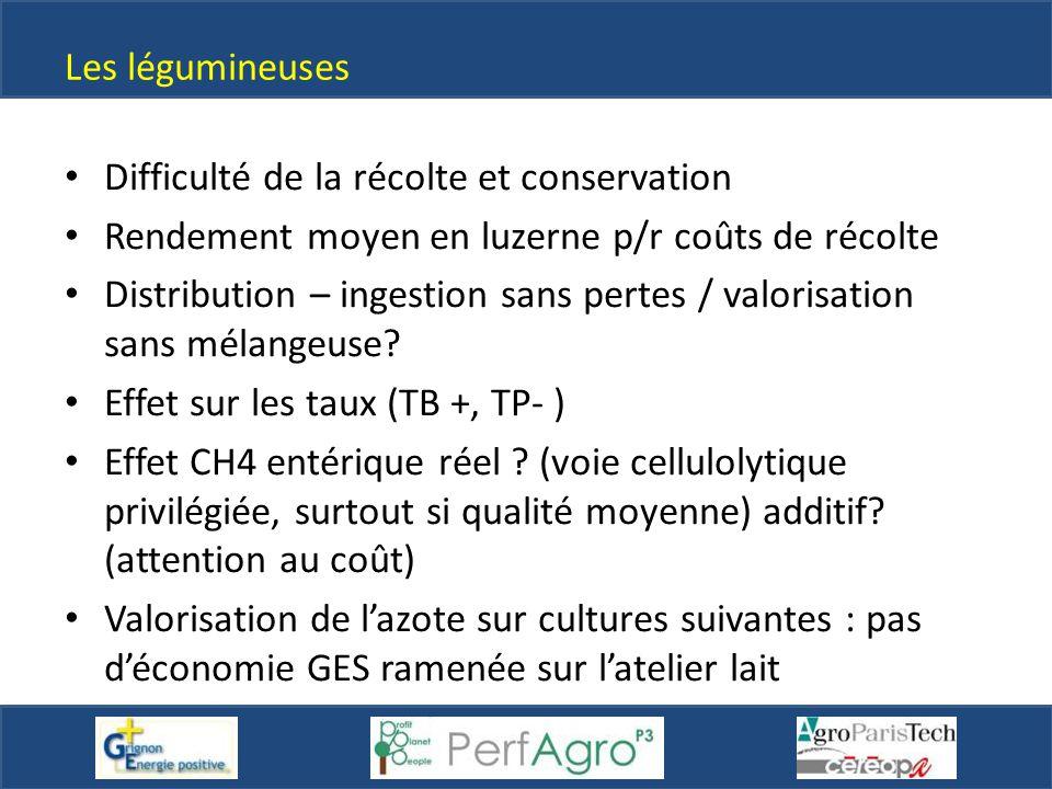 Les légumineuses Difficulté de la récolte et conservation Rendement moyen en luzerne p/r coûts de récolte Distribution – ingestion sans pertes / valor