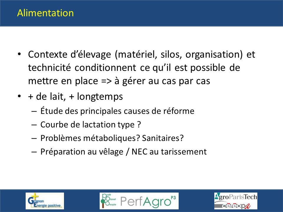 Alimentation Contexte d'élevage (matériel, silos, organisation) et technicité conditionnent ce qu'il est possible de mettre en place => à gérer au cas