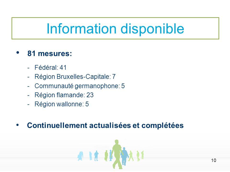 10 81 mesures:  Fédéral: 41  Région Bruxelles-Capitale: 7  Communauté germanophone: 5  Région flamande: 23  Région wallonne: 5 Continuellement ac