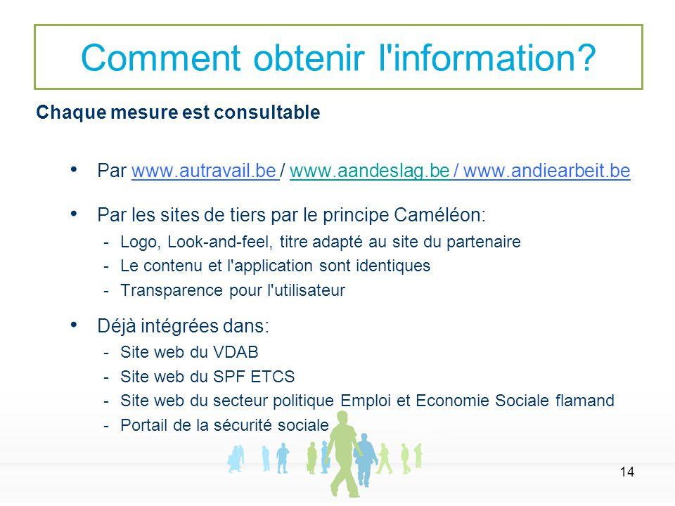 14 Chaque mesure est consultable Par www.autravail.be / www.aandeslag.be / www.andiearbeit.bewww.aandeslag.be Par les sites de tiers par le principe C