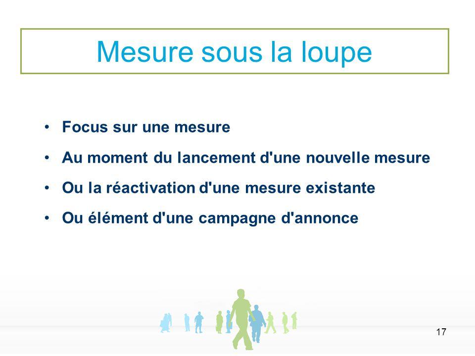 17 Focus sur une mesure Au moment du lancement d'une nouvelle mesure Ou la réactivation d'une mesure existante Ou élément d'une campagne d'annonce Mes