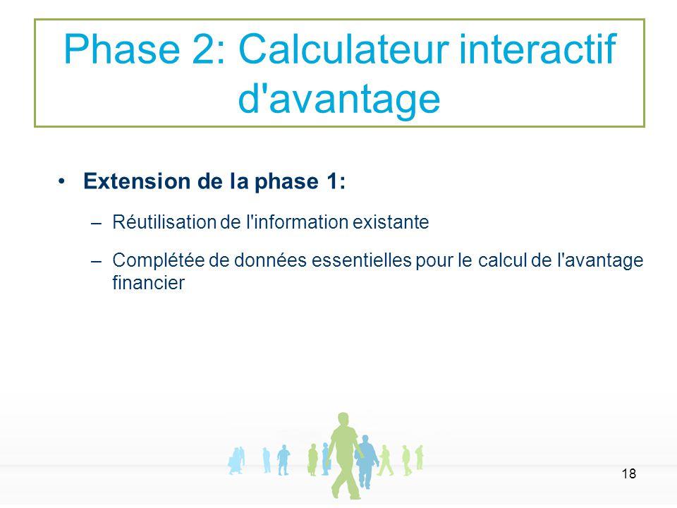 18 Extension de la phase 1: –Réutilisation de l'information existante –Complétée de données essentielles pour le calcul de l'avantage financier Phase