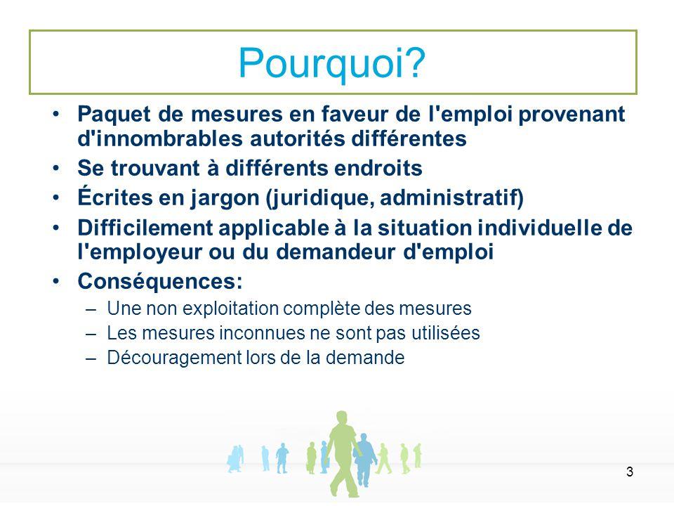 3 Paquet de mesures en faveur de l'emploi provenant d'innombrables autorités différentes Se trouvant à différents endroits Écrites en jargon (juridiqu