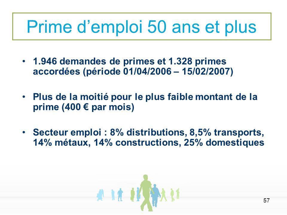 57 1.946 demandes de primes et 1.328 primes accordées (période 01/04/2006 – 15/02/2007) Plus de la moitié pour le plus faible montant de la prime (400