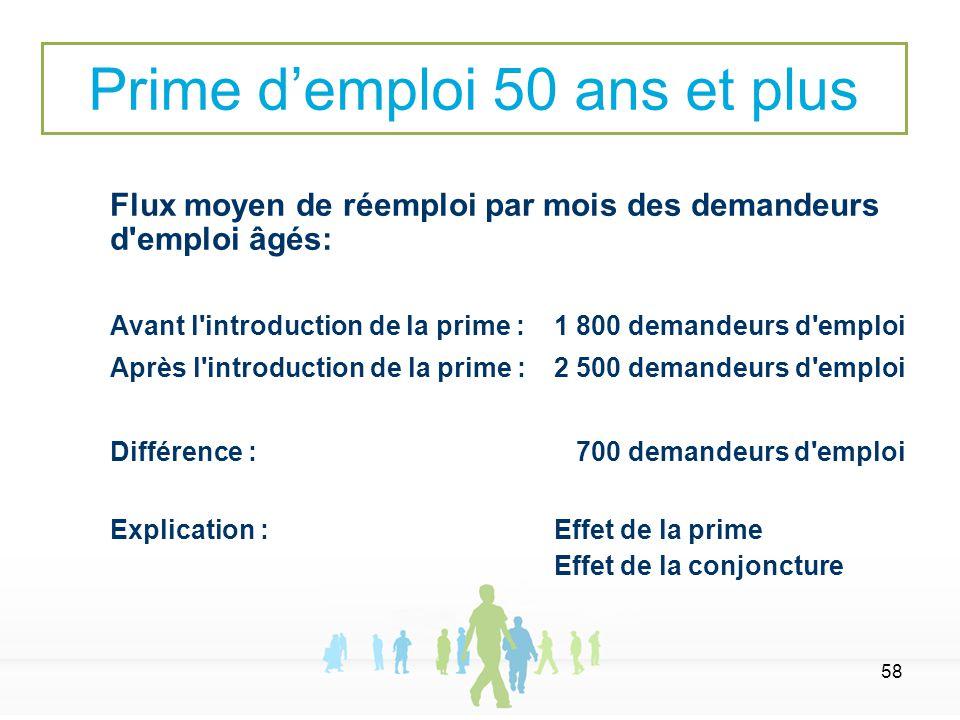 58 Flux moyen de réemploi par mois des demandeurs d'emploi âgés: Avant l'introduction de la prime : 1 800 demandeurs d'emploi Après l'introduction de
