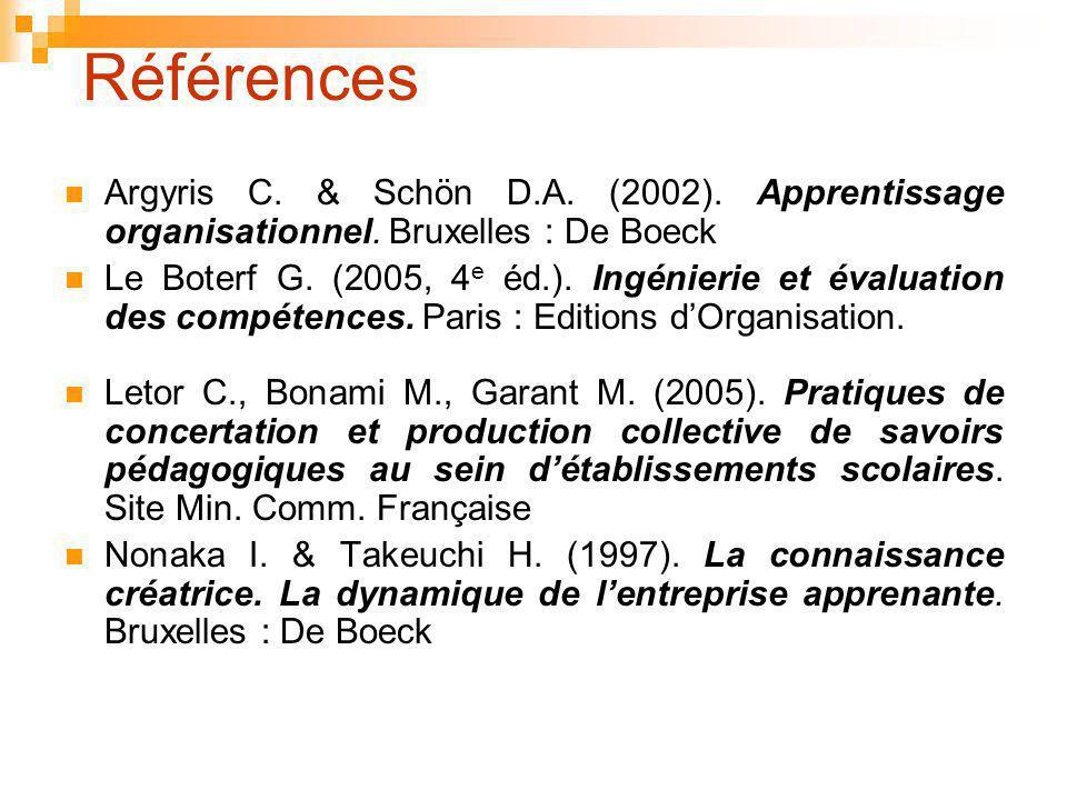 Références Argyris C. & Schön D.A. (2002). Apprentissage organisationnel.