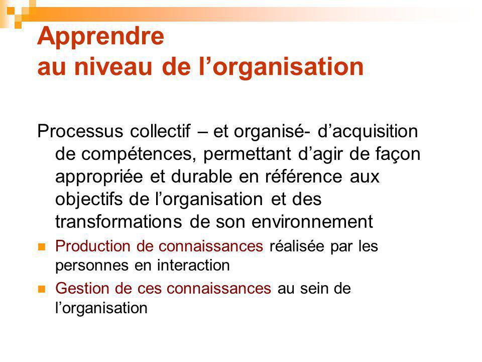 Apprendre au niveau de l'organisation Processus collectif – et organisé- d'acquisition de compétences, permettant d'agir de façon appropriée et durable en référence aux objectifs de l'organisation et des transformations de son environnement Production de connaissances réalisée par les personnes en interaction Gestion de ces connaissances au sein de l'organisation