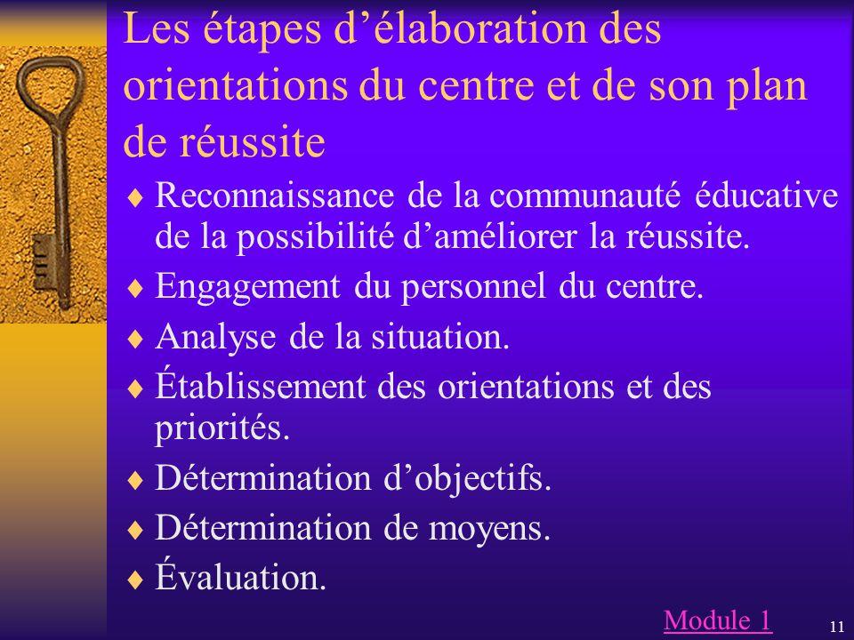 11 Les étapes d'élaboration des orientations du centre et de son plan de réussite  Reconnaissance de la communauté éducative de la possibilité d'amél