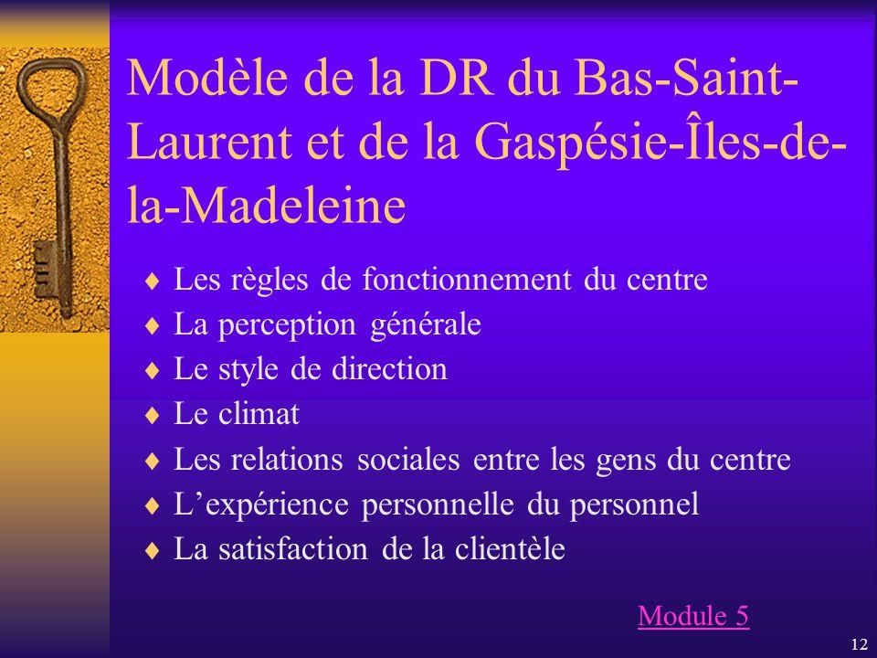 12 Modèle de la DR du Bas-Saint- Laurent et de la Gaspésie-Îles-de- la-Madeleine  Les règles de fonctionnement du centre  La perception générale  L