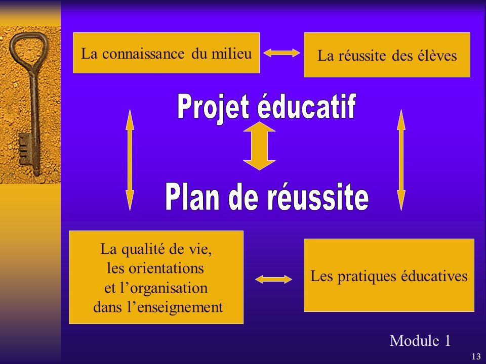 13 La connaissance du milieu La réussite des élèves La qualité de vie, les orientations et l'organisation dans l'enseignement Les pratiques éducatives Module 1