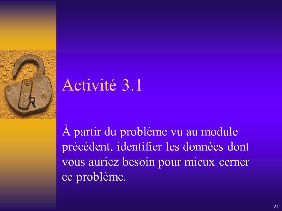 21 Activité 3.1 À partir du problème vu au module précédent, identifier les données dont vous auriez besoin pour mieux cerner ce problème.