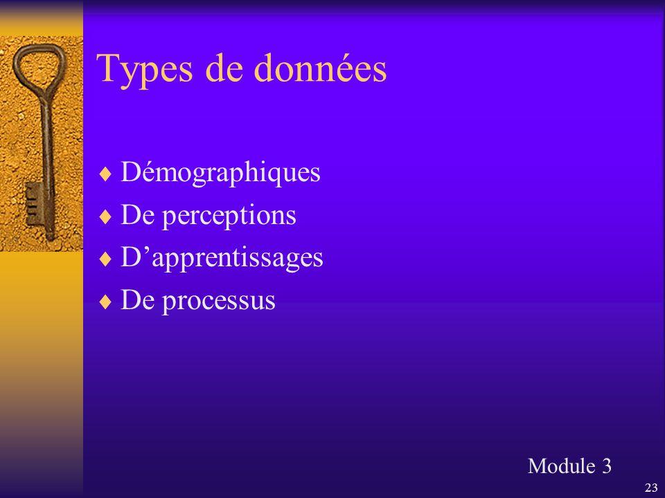 23 Types de données  Démographiques  De perceptions  D'apprentissages  De processus Module 3