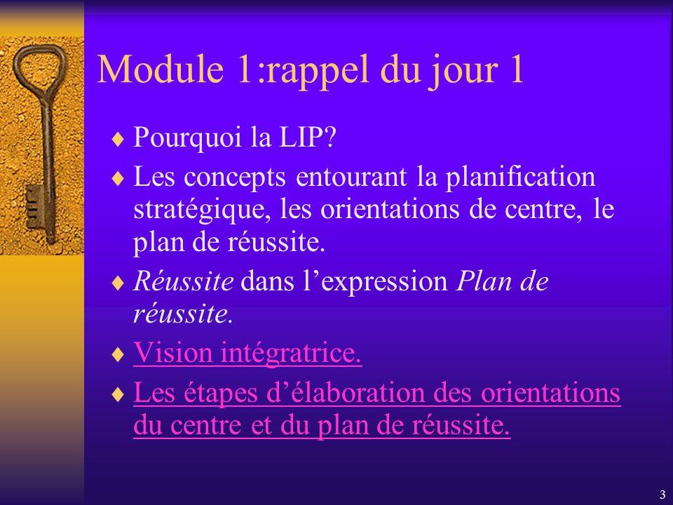 3 Module 1:rappel du jour 1  Pourquoi la LIP?  Les concepts entourant la planification stratégique, les orientations de centre, le plan de réussite.