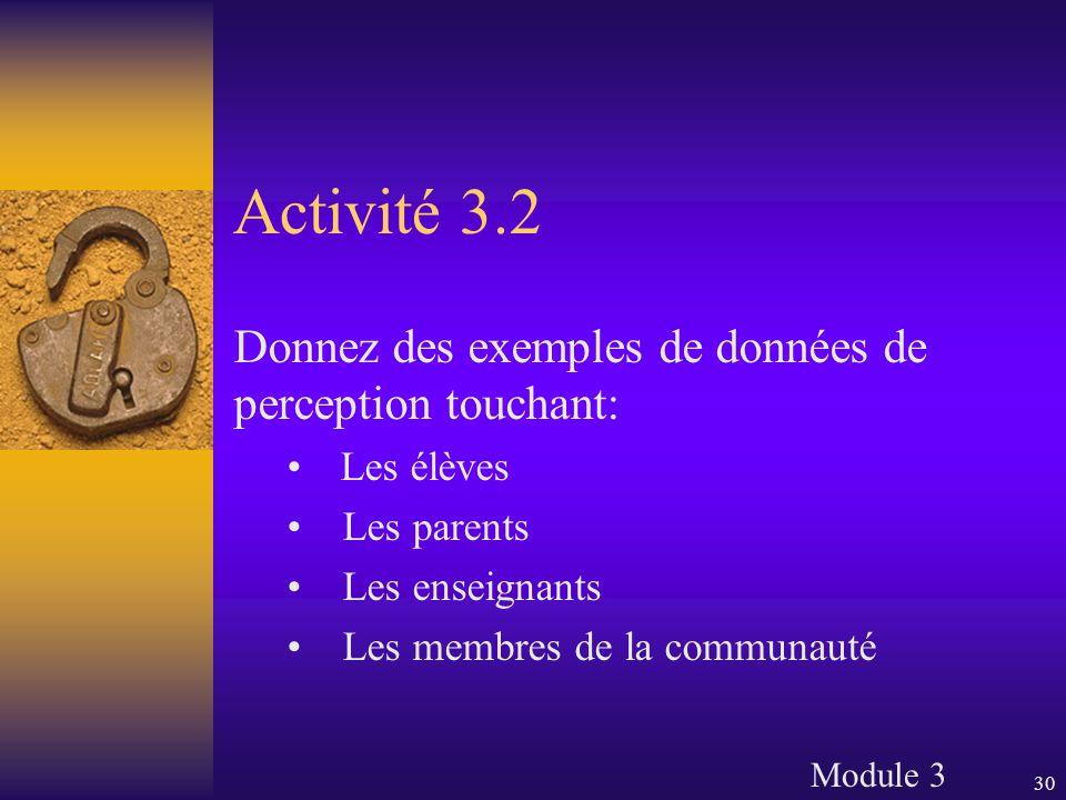 30 Activité 3.2 Donnez des exemples de données de perception touchant: Les élèves Les parents Les enseignants Les membres de la communauté Module 3