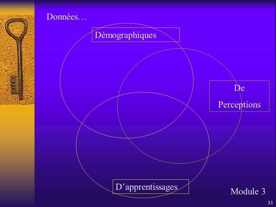 31 Démographiques De Perceptions D'apprentissages Module 3 Données…