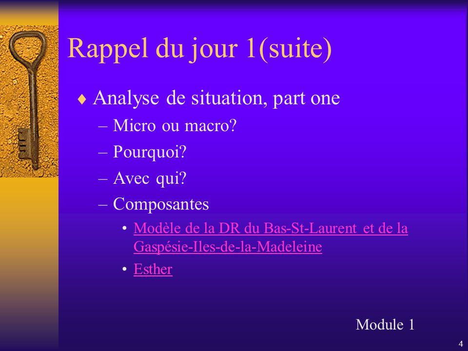 4 Rappel du jour 1(suite)  Analyse de situation, part one –Micro ou macro? –Pourquoi? –Avec qui? –Composantes Modèle de la DR du Bas-St-Laurent et de