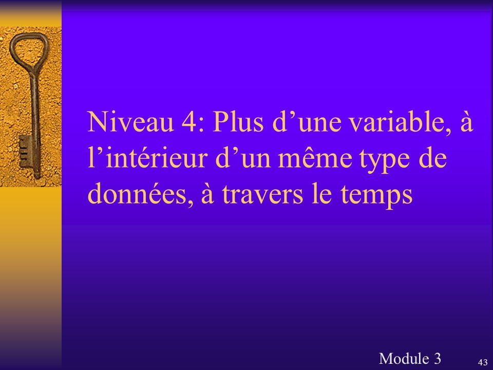 43 Niveau 4: Plus d'une variable, à l'intérieur d'un même type de données, à travers le temps Module 3