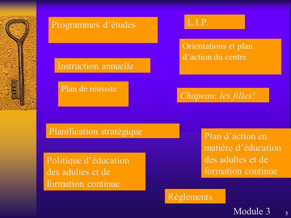 5 Programmes d'études Orientations et plan d'action du centre Plan de réussite Planification stratégique Chapeau, les filles! L.I.P. Module 3 Règlemen