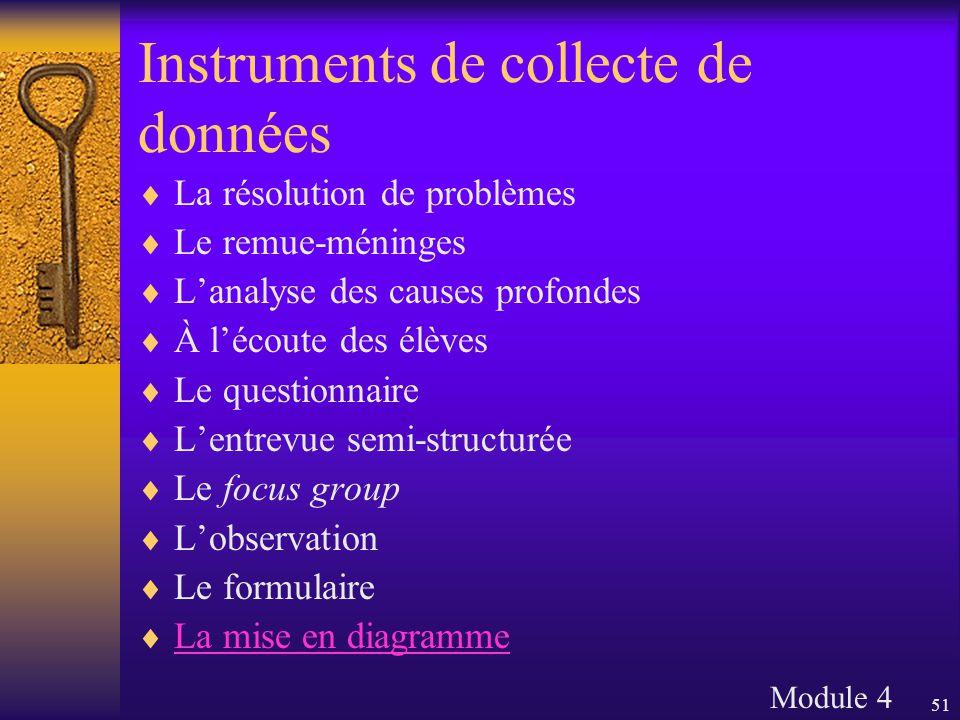 51 Instruments de collecte de données  La résolution de problèmes  Le remue-méninges  L'analyse des causes profondes  À l'écoute des élèves  Le q