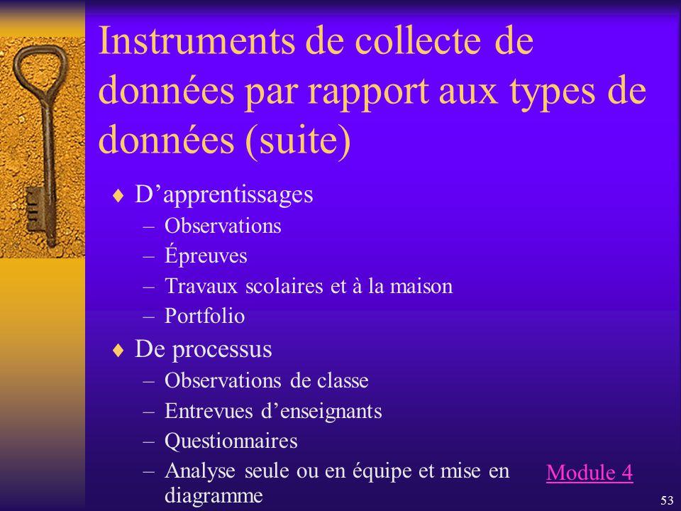 53 Instruments de collecte de données par rapport aux types de données (suite)  D'apprentissages –Observations –Épreuves –Travaux scolaires et à la m
