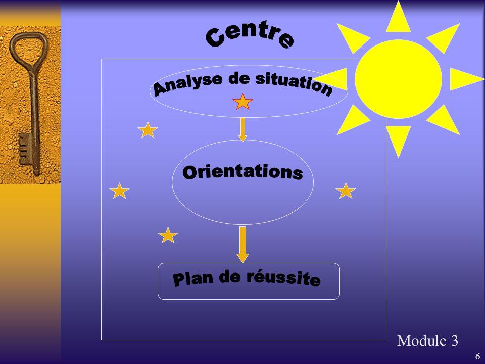 47 Activité 3.6 En vous basant sur votre centre et à l'aide des documents fournis, établir ce qui décrit le mieux votre situation actuelle en regard de la collecte de données et de l'analyse de situation Module 3