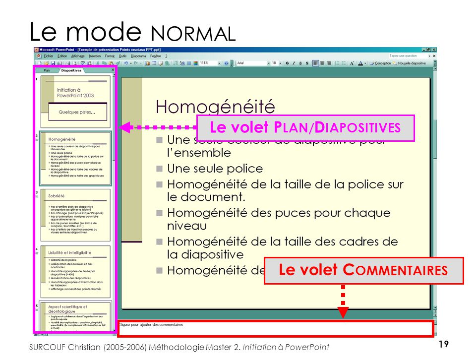 SURCOUF Christian (2005-2006) Méthodologie Master 2. Initiation à PowerPoint 19 Le mode N ORMAL Le volet C OMMENTAIRES Le volet P LAN/ D IAPOSITIVES