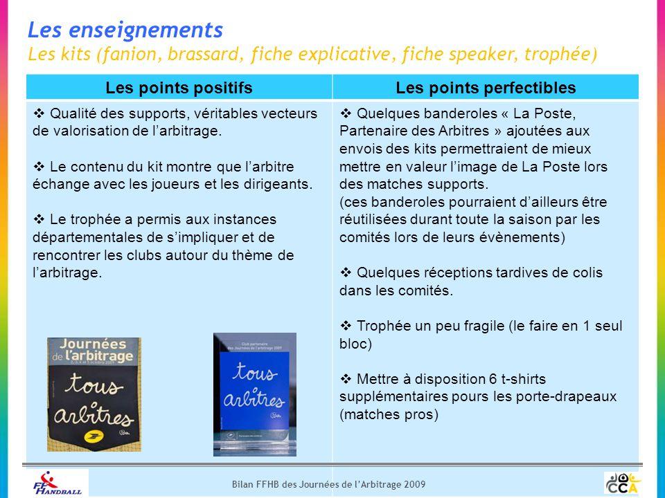Les enseignements Les kits (fanion, brassard, fiche explicative, fiche speaker, trophée) Les points positifsLes points perfectibles  Qualité des supports, véritables vecteurs de valorisation de l'arbitrage.