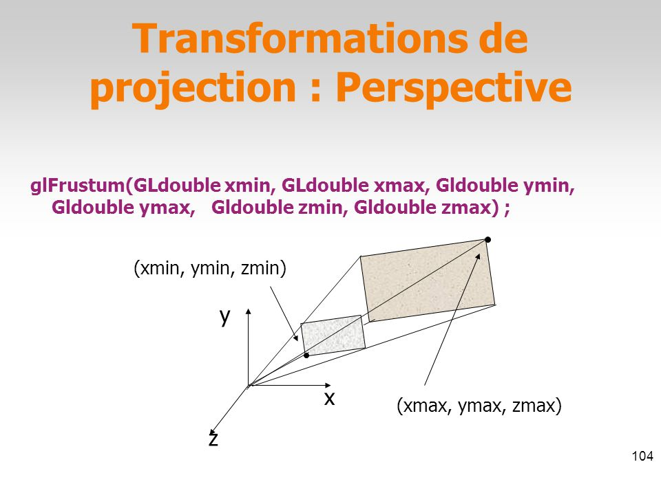 glFrustum(GLdouble xmin, GLdouble xmax, Gldouble ymin, Gldouble ymax, Gldouble zmin, Gldouble zmax) ; (xmin, ymin, zmin)‏ (xmax, ymax, zmax)‏ z x y Transformations de projection : Perspective 104
