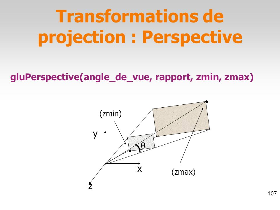gluPerspective(angle_de_vue, rapport, zmin, zmax)‏ (zmin)‏ (zmax)‏ z x y  Transformations de projection : Perspective 107