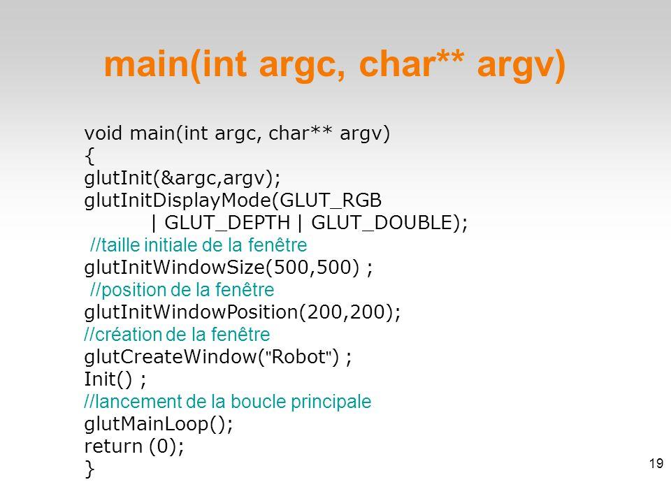 void main(int argc, char** argv)  { glutInit(&argc,argv); glutInitDisplayMode(GLUT_RGB | GLUT_DEPTH | GLUT_DOUBLE); //taille initiale de la fenêtre glutInitWindowSize(500,500) ; //position de la fenêtre glutInitWindowPosition(200,200); //création de la fenêtre glutCreateWindow( Robot ) ; Init() ; //lancement de la boucle principale glutMainLoop(); return (0); } main(int argc, char** argv) 19
