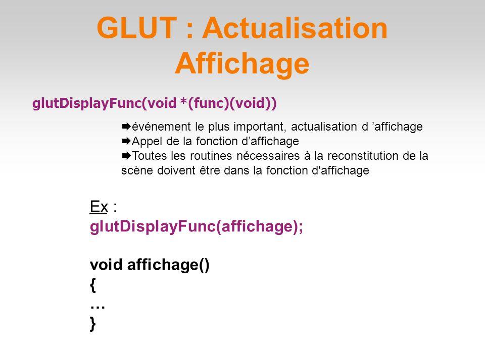 GLUT : Actualisation Affichage glutDisplayFunc(void *(func)(void))  événement le plus important, actualisation d 'affichage  Appel de la fonction d'affichage  Toutes les routines nécessaires à la reconstitution de la scène doivent être dans la fonction d affichage Ex : glutDisplayFunc(affichage); void affichage() { … }
