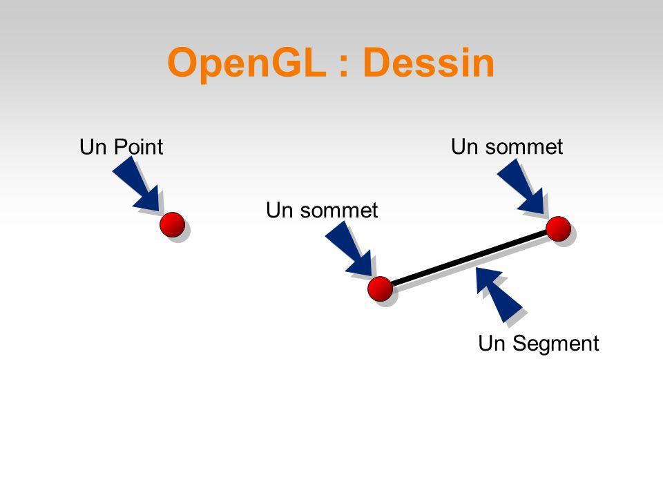 OpenGL : Dessin Un Point Un sommet Un Segment