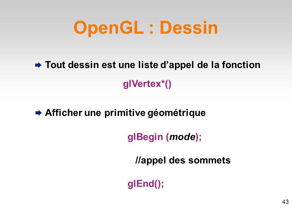 OpenGL : Dessin  Afficher une primitive géométrique glBegin (mode); //appel des sommets glEnd();  Tout dessin est une liste d'appel de la fonction glVertex*() 43