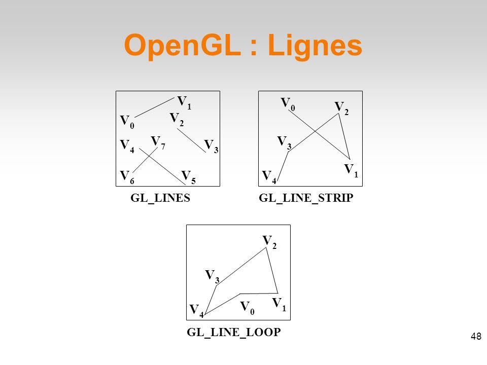 OpenGL : Lignes GL_LINES V0V0 V1V1 V2V2 V3V3 V4V4 V5V5 V6V6 V7V7 GL_LINE_STRIP V0V0 V1V1 V2V2 V3V3 V4V4 GL_LINE_LOOP V0V0 V1V1 V2V2 V3V3 V4V4 48