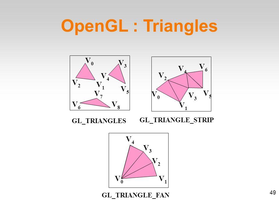 OpenGL : Triangles GL_TRIANGLES V0V0 V1V1 V2V2 V3V3 V4V4 V5V5 V6V6 V7V7 V8V8 49 GL_TRIANGLE_STRIP V0V0 V1V1 V2V2 V3V3 V4V4 V5V5 V6V6 GL_TRIANGLE_FAN V0V0 V1V1 V2V2 V3V3 V4V4