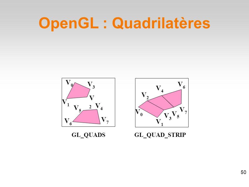 OpenGL : Quadrilatères 50 GL_QUADS V0V0 V1V1 V2V2 V3V3 V4V4 V5V5 V6V6 V7V7 GL_QUAD_STRIP V0V0 V1V1 V2V2 V3V3 V4V4 V5V5 V6V6 V7V7