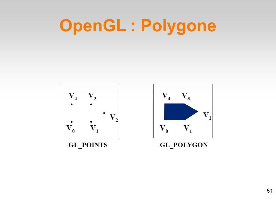 OpenGL : Polygone GL_POINTS V0V0 V2V2 V4V4 V3V3 V1V1 GL_POLYGON V0V0 V2V2 V4V4 V3V3 V1V1 51
