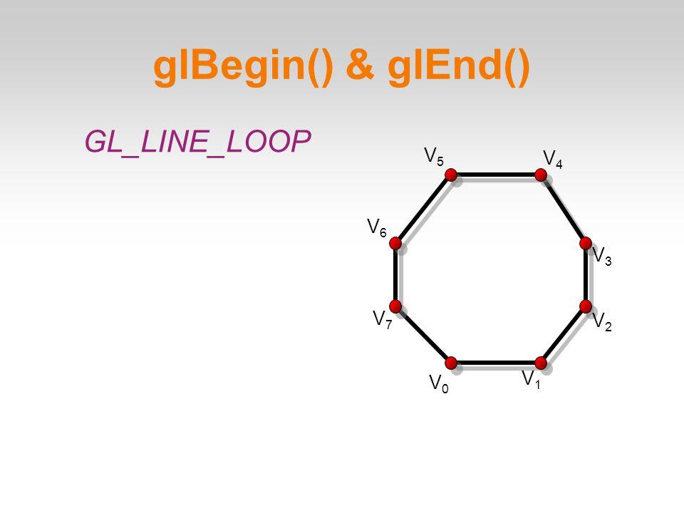 glBegin() & glEnd() V0V0 V1V1 V2V2 V3V3 V4V4 V5V5 V6V6 V7V7 GL_LINE_LOOP