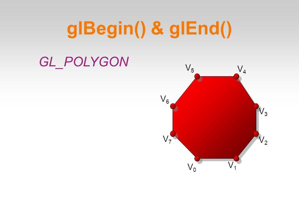 glBegin() & glEnd() V0V0 V1V1 V2V2 V3V3 V4V4 V5V5 V6V6 V7V7 GL_POLYGON
