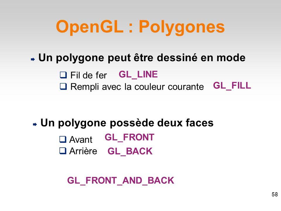  Un polygone peut être dessiné en mode  Un polygone possède deux faces  Avant  Arrière OpenGL : Polygones  Fil de fer  Rempli avec la couleur courante GL_FRONT GL_BACK GL_LINE GL_FILL GL_FRONT_AND_BACK 58