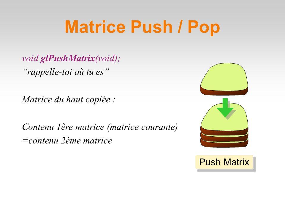 Matrice Push / Pop void glPushMatrix(void); rappelle-toi où tu es Matrice du haut copiée : Contenu 1ère matrice (matrice courante) =contenu 2ème matrice Push Matrix